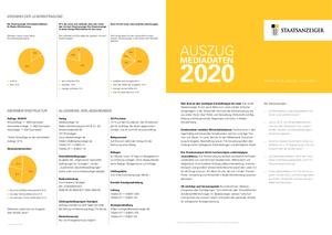Auszug Mediadaten 2020 inkl. Anzeigenbeispiele