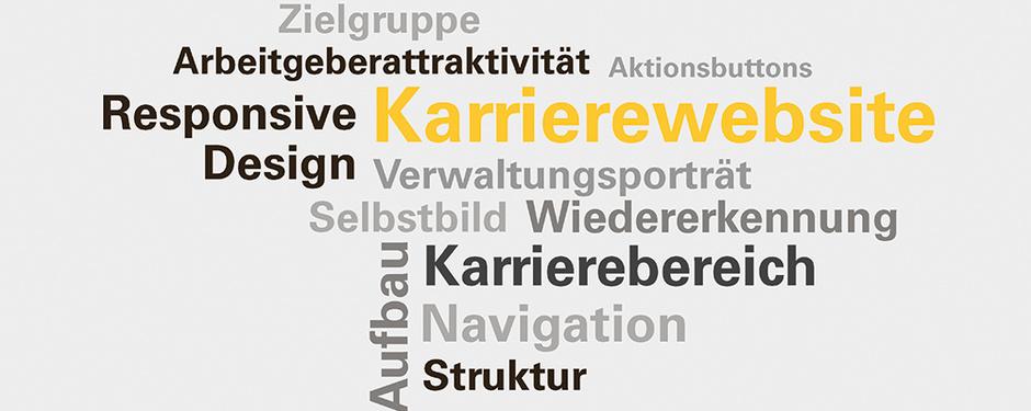 Wordcloud Vertiefungsmodul Homepage und Karrierewebsite