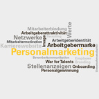 Wordcloud Personalmarketing